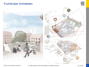Fuchshuber Architekten (2. Rang)