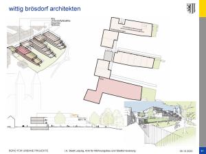 Wittig Brösdorf Architekten (4. Rang)